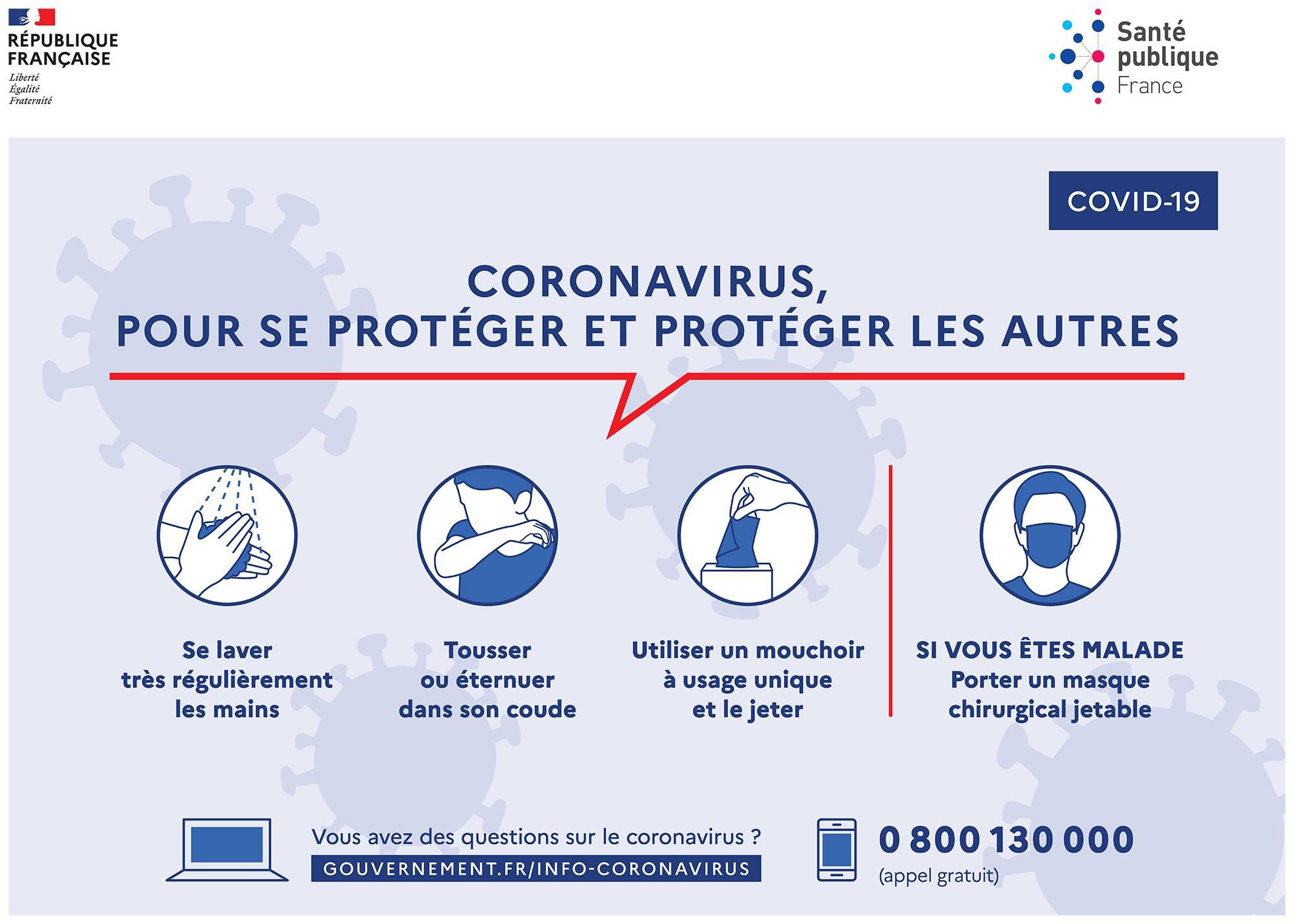 Info bons gestes - Coronavirus